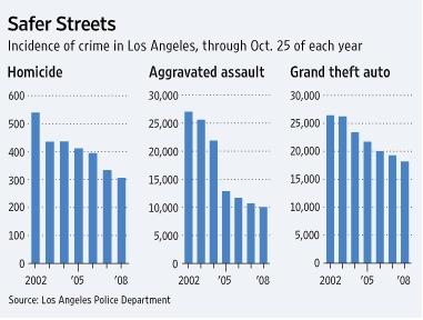 Safer Streets.jpg