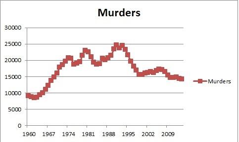 Murders.jpg